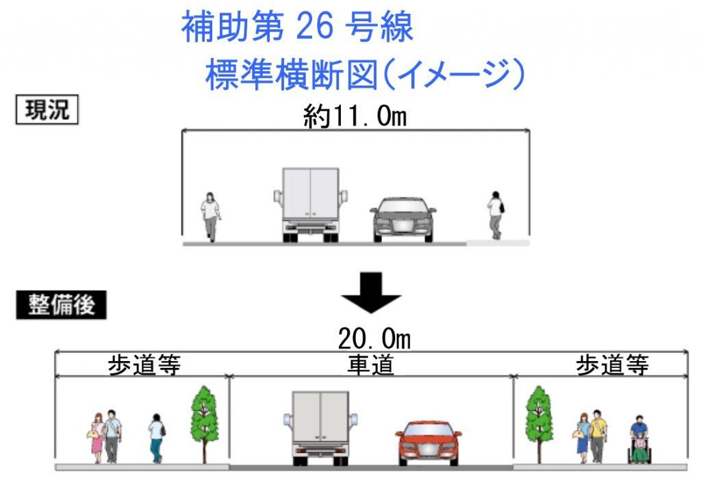 補助26号線_断面図イメージ