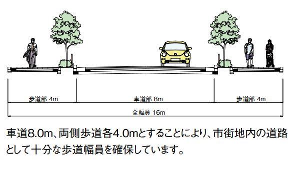 幅員16m道路_イメージ.