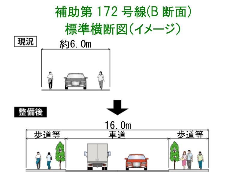 補助172号線_断面図