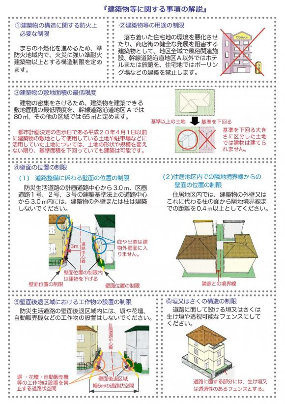 地区計画ー建築物に関する事項の解説