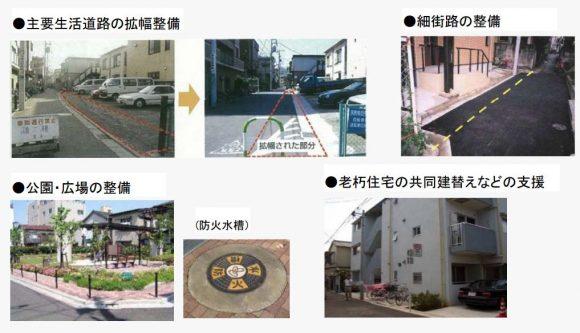 密集住宅市街地整備促進事業ーイメージ