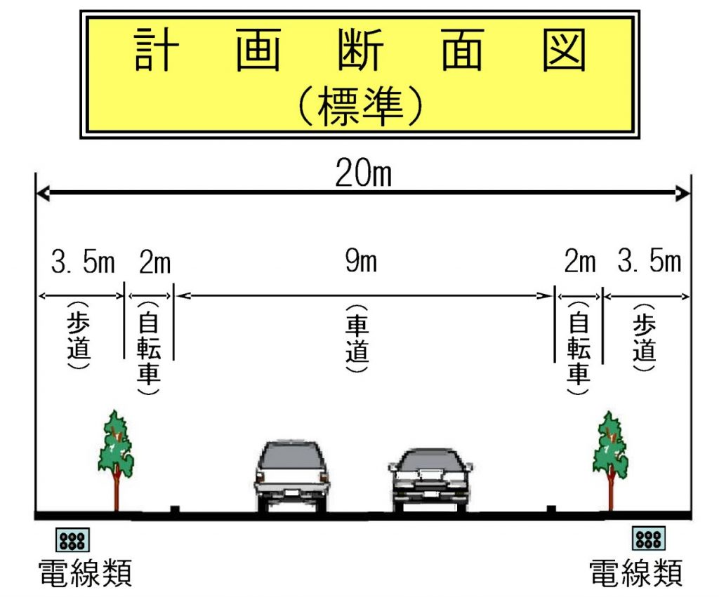 都市計画道路-計画断面図-幅員20m-車道9m