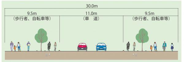 補助85号線ー計画断面図ー北区上十条